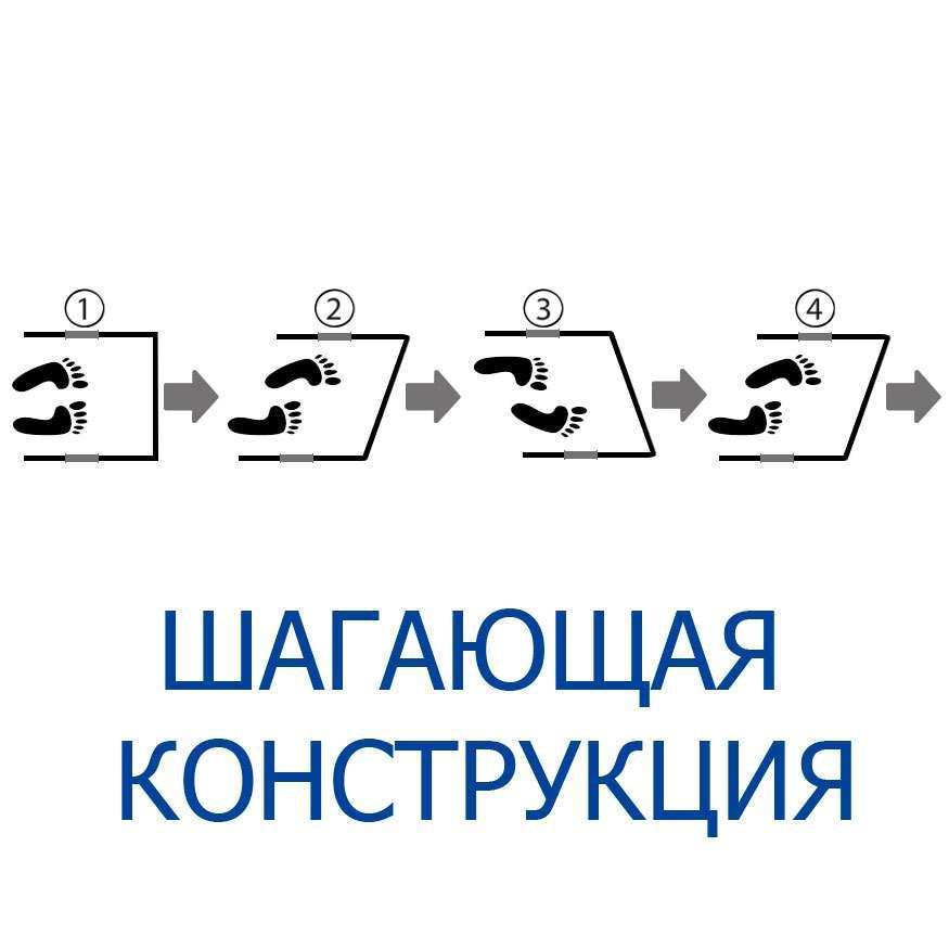 Шагающие ходунки Medok, MED-03-010