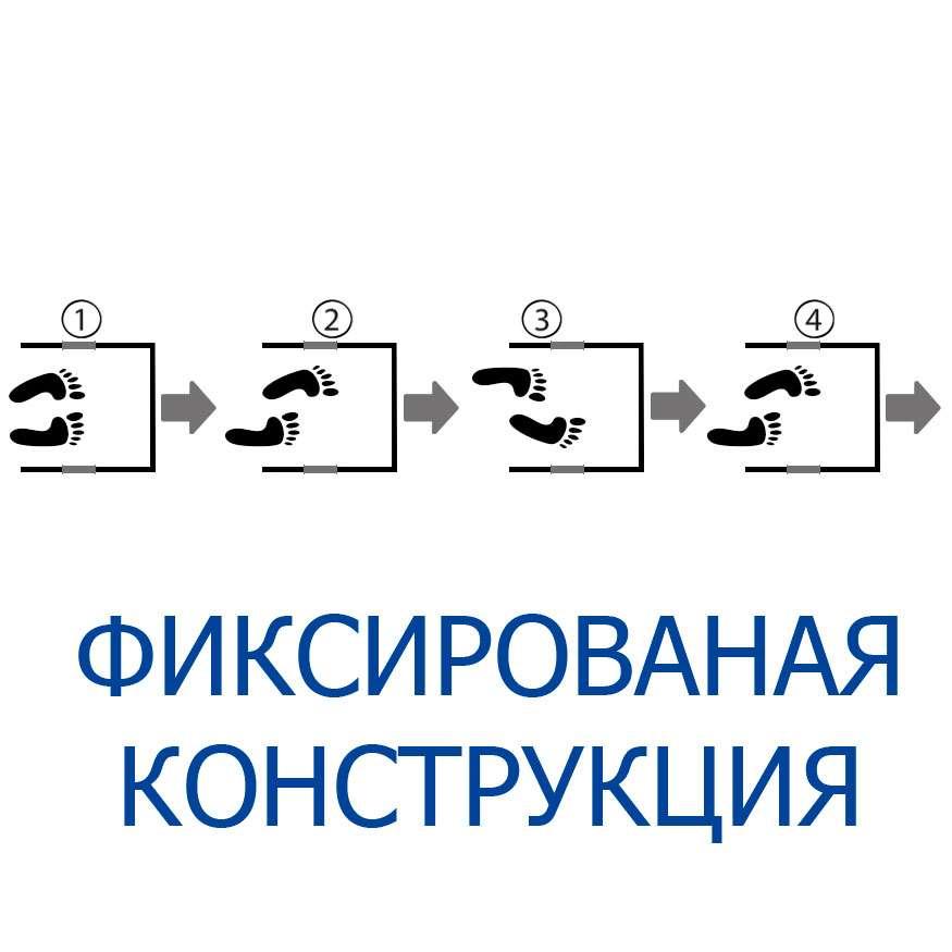 Фиксированные ходунки, OSD-MSI-91010