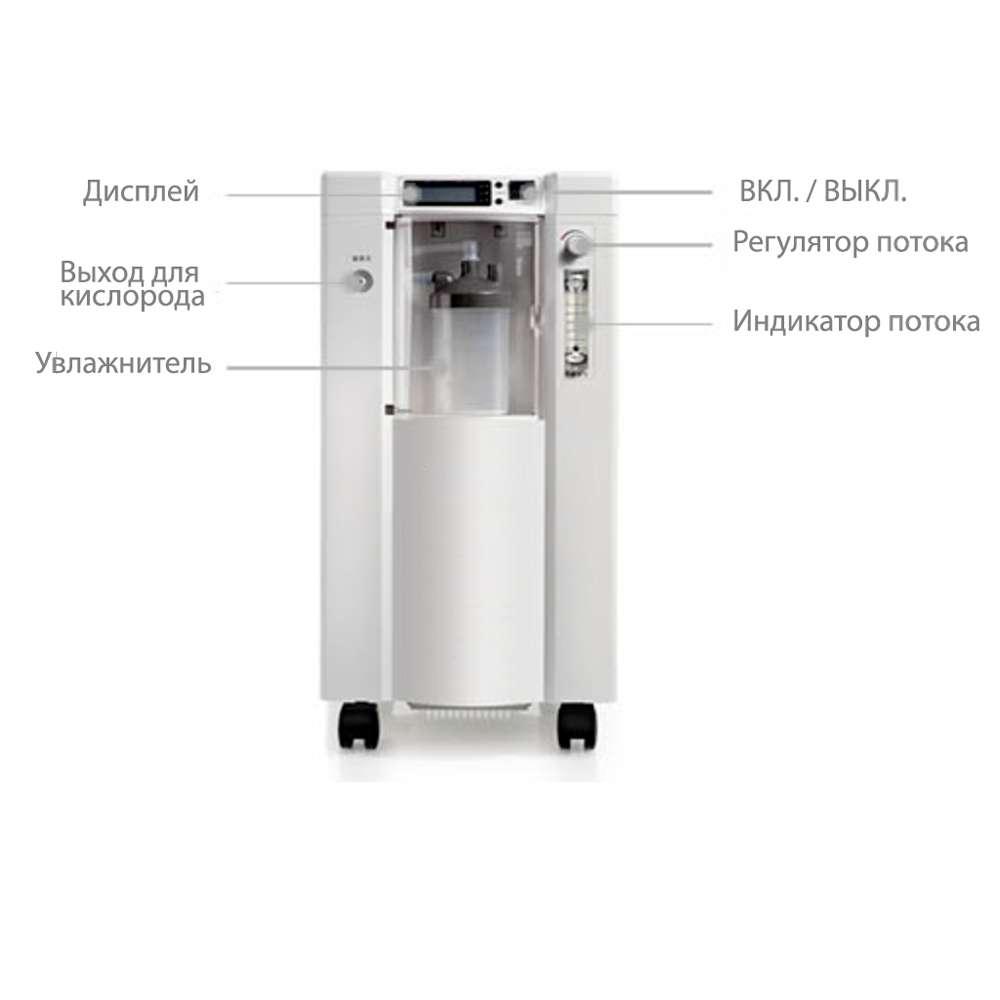 Кислородный концентратор до 5 литров 7F-5B