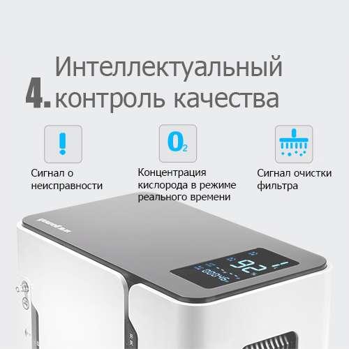 Кислородный концентратор объемом 1 литр, OSD-YU300