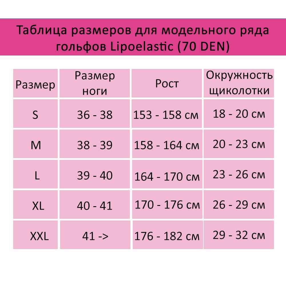 Компрессионные гольфы 70 Den, 1 класс компрессии (15-18 мм рт.ст.)