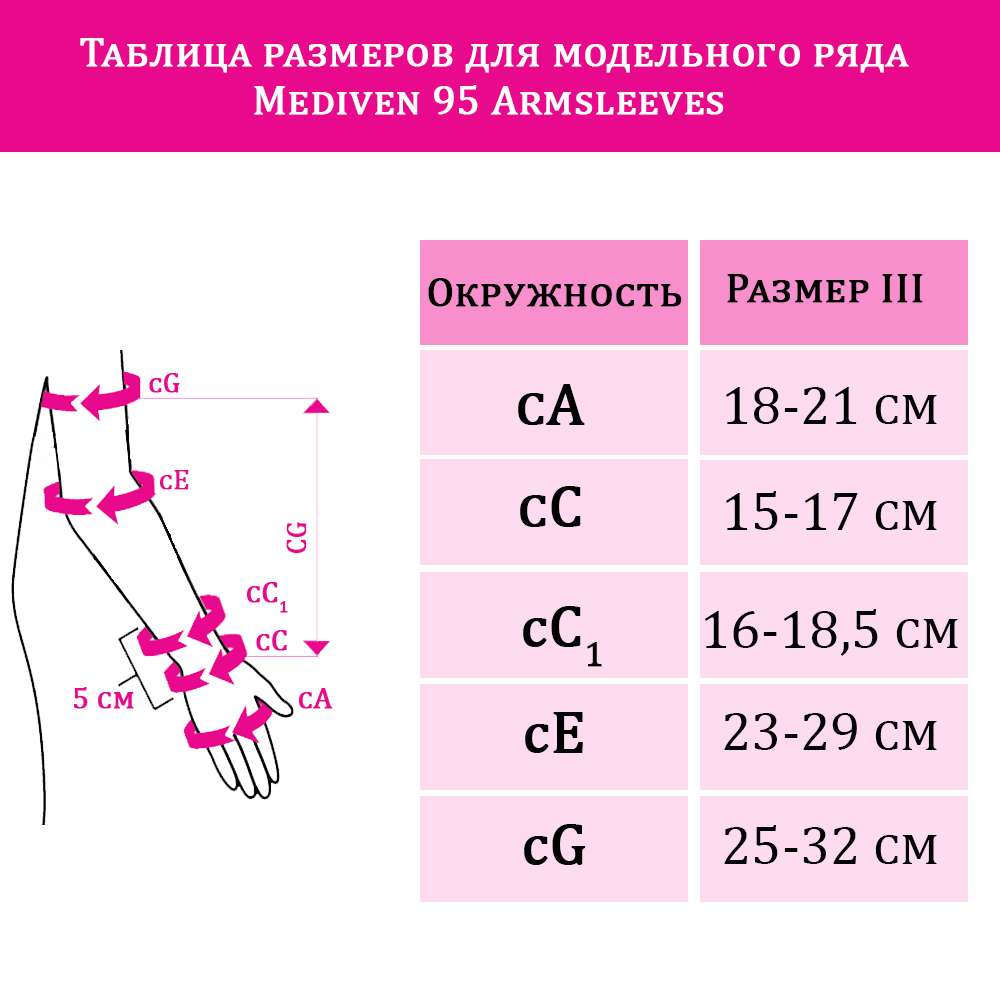 Рукав mediven 95 ARMSLEEVES, II класс, 716-I