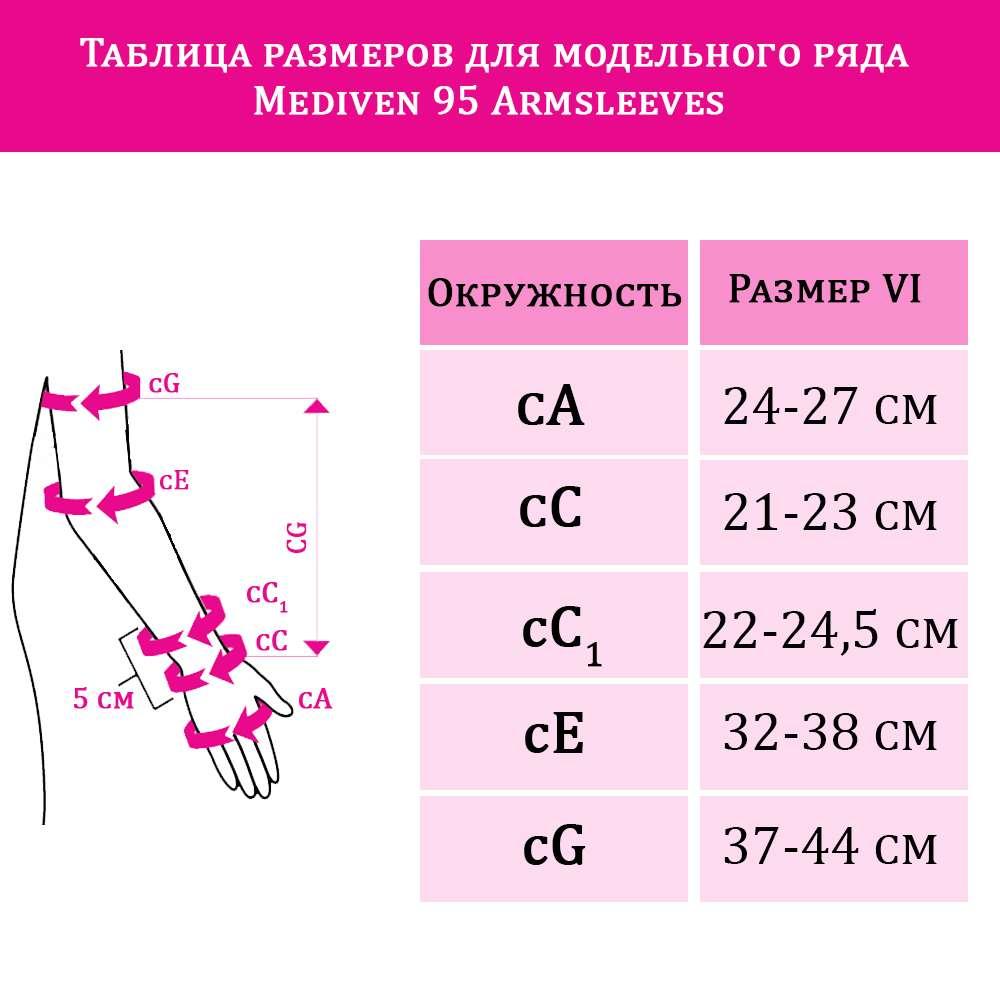 Рукав с силиконовой резинкой mediven 95 ARMSLEEVES, II класс, 751-I
