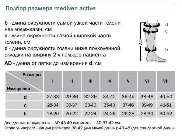 Гольфы mediven ACTIVE, I класс, 3547-I-2