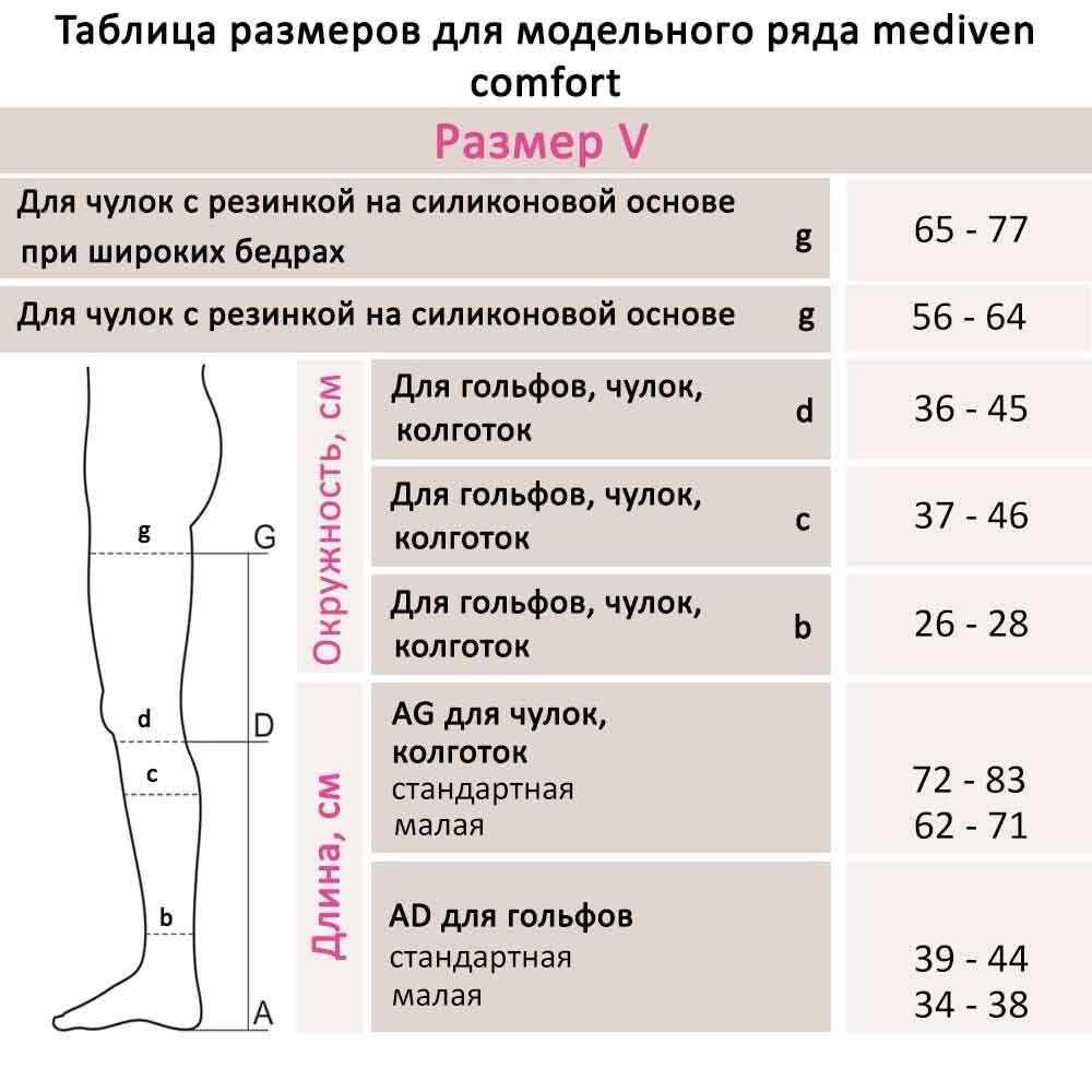 Чулки с кружевной резинкой mediven COMFORT, II класс, CO251-CO261I-1