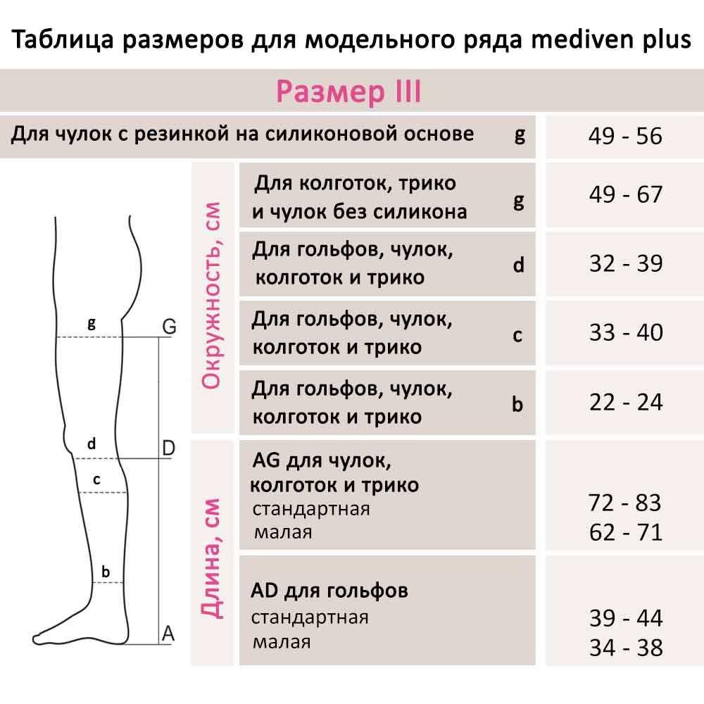 Колготки для беременных mediven PLUS, III класс, 413C-414C-I-0