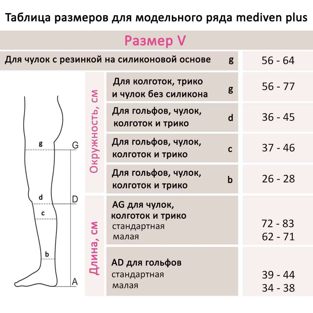 Колготки для беременных mediven PLUS, I класс, 113C-114C-I-0