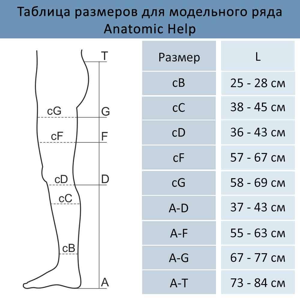 Колготы компрессионные 2 класса компрессии (22-33 мм рт. ст.)