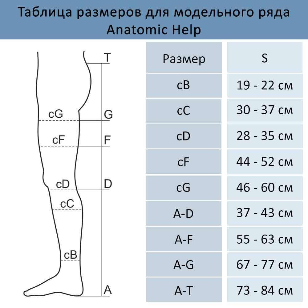 Компрессионные чулки с закрытым носком, 1 класса компрессии (17-22 мм рт. ст.), OSD-1312