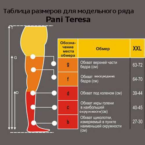 Гольфы медицинские, 2 класс компрессии Pani Teresa, PT-0405