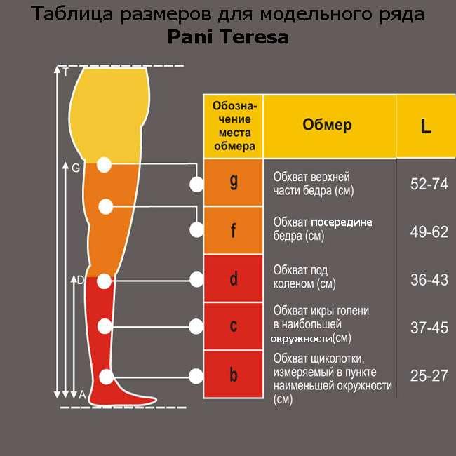 Чулки медицинские, 1 класс компрессии Pani Teresa, PT-0406