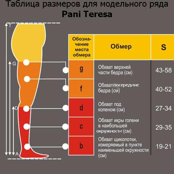Колготы медицинские, 1 класс компрессии Pani Teresa, PT-0407