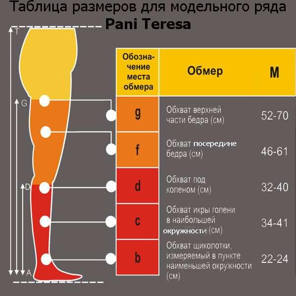 Гольфы мужские медицинские, 1 класс переменной компресии Pani Teresa, PT-0409/PT-0413