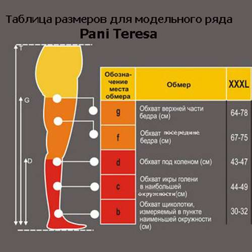 Колготы мужские медицинские, 2 класс компрессии Pani Teresa, PT-0410