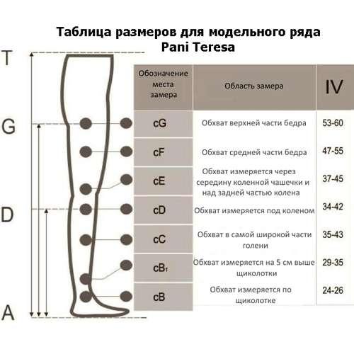 Гольфы лечебные компрессионные, 2 клаcс Pani Teresa Premium, PT-0463