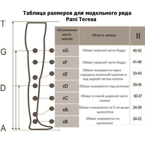 Гольфы лечебные компрессионные, 1 класc Pani Teresa Premium, PT-0473